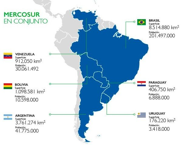 mercosur region Region information the mercosur regional trade organization formed in 1991 to establish a common market and a common trade policy toward outside nations.