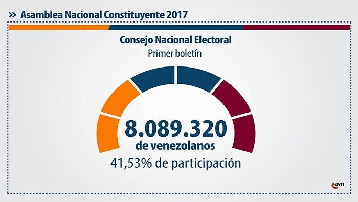 Maduro anuncia que la Constituyente de Venezuela será instalada el viernes
