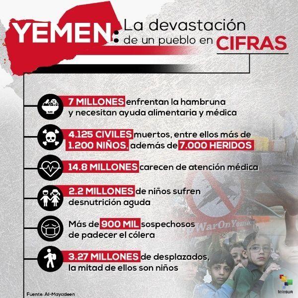 Noruega suspende venta de armas a Abu Dhabi ante guerra en Yemen