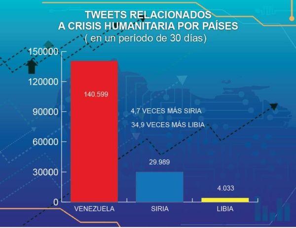 Venezuela asegura que se promueve una intervención