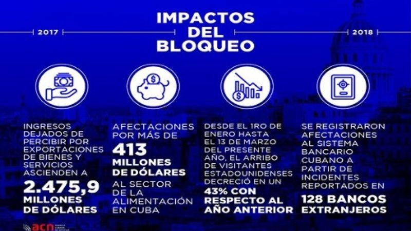 Díaz Canel es el primer presidente cubano con Twitter