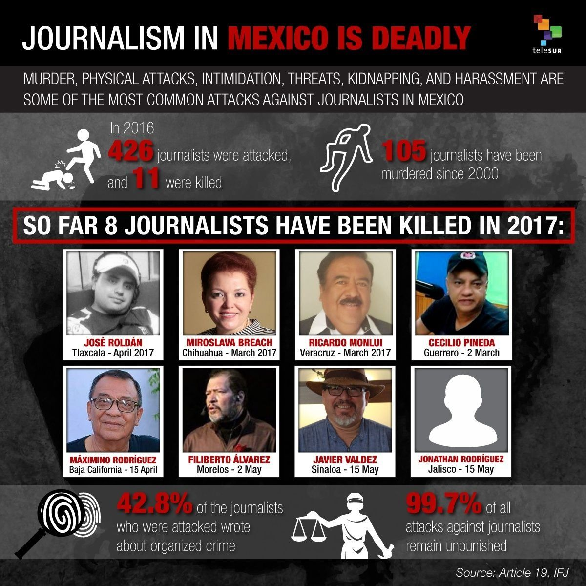 Mexico offers rewards in killings of journalists